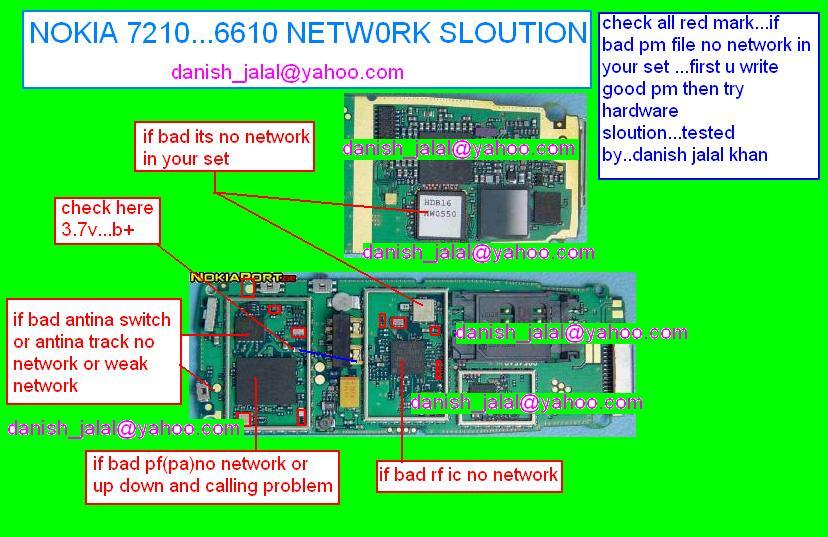Index of /photos/nokia network solution/